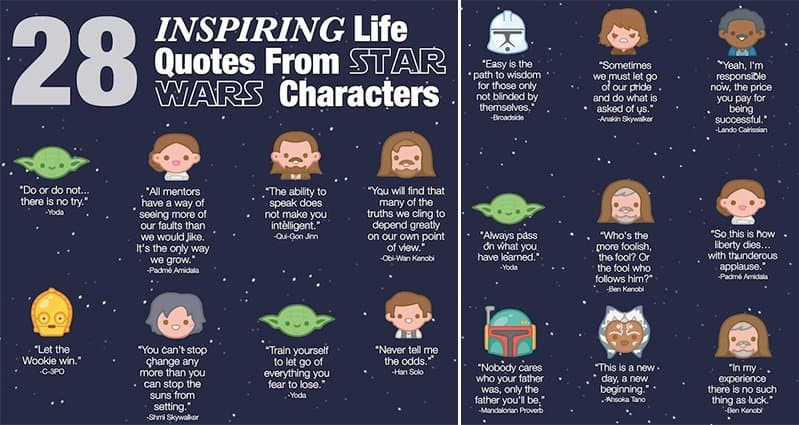 Star Wars Inspirational Quotes 28 Inspiring 'Star Wars' Quotes To Help You Through Life Star Wars Inspirational Quotes