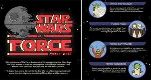 Star Wars Skills Core Light Dark Powers
