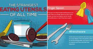 Strange Eating Utensils