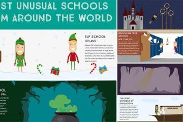 Strangest Schools From Around The World