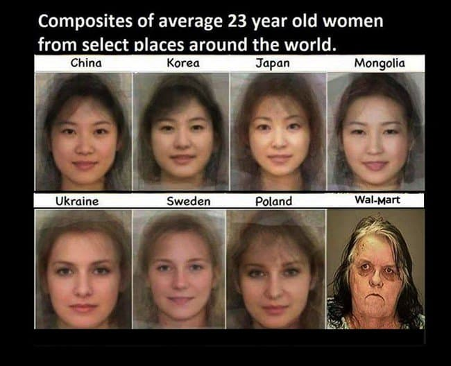 average young women