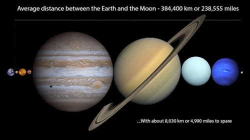 crazy-facts-planets