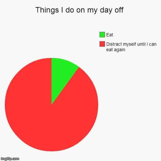 day off chart