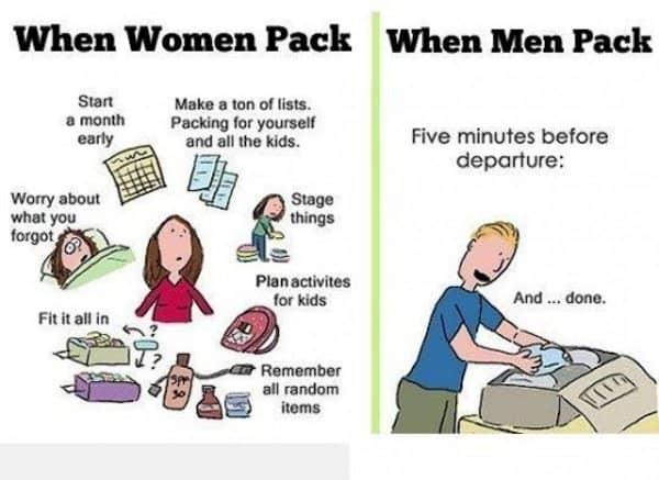 genders-pack