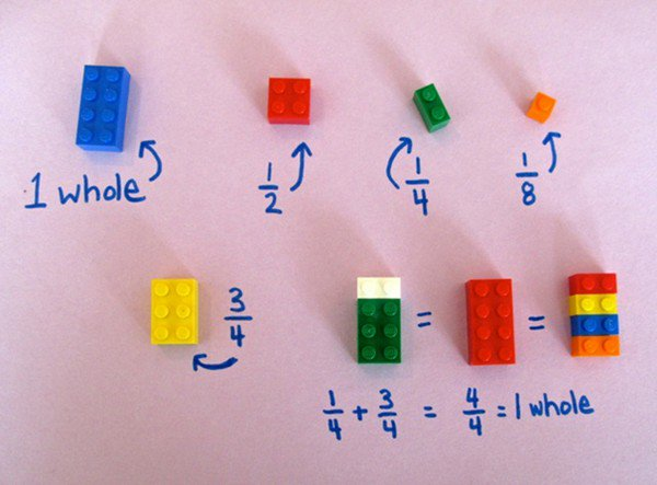 more lego math