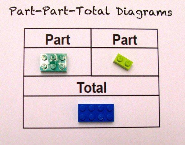 part part total diagrams