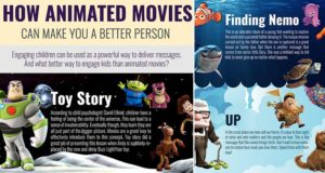 Animated Movies Make You A Better Person