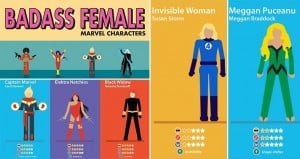 Female Marvel Characters