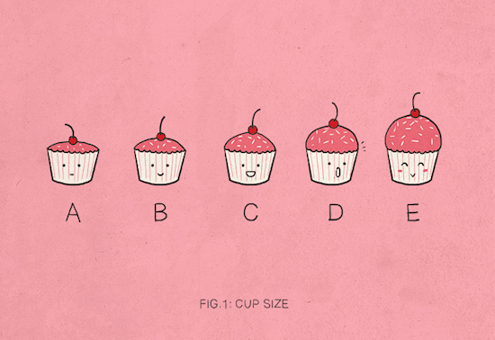 bra-cupcake