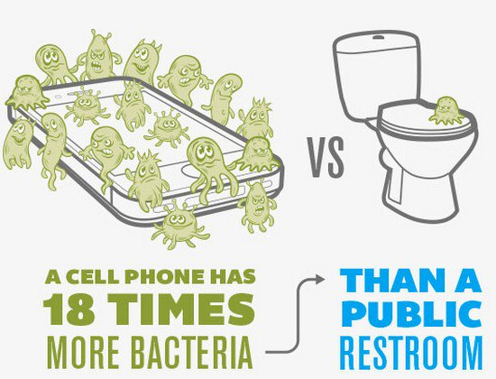 phone with germs and toilet with germs with bacteria comparison