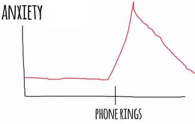 hate-speaking-on-phone-anxiety