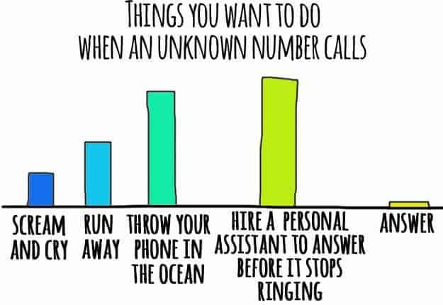 hate-speaking-on-phone-unknown