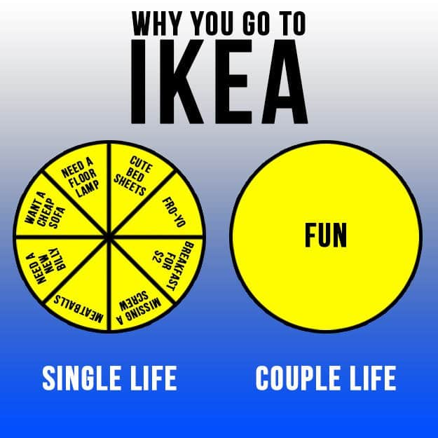 long-term-relationship-ikea