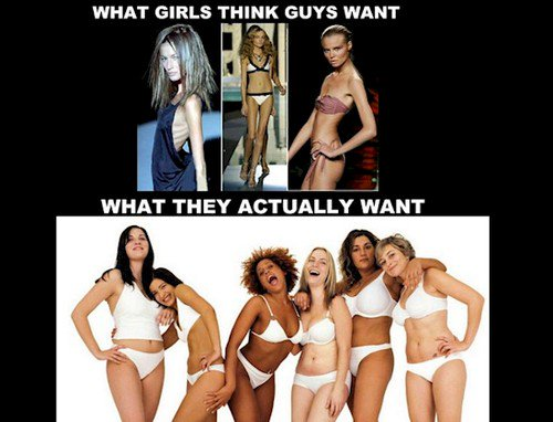 what guys want