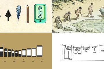 Comic Strips Evolution Darwin Day
