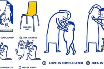 IKEA Love Less Complicated