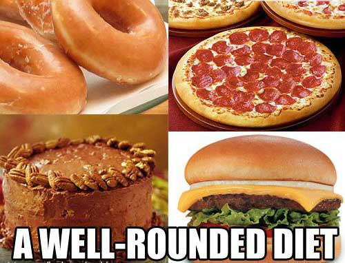 Well Rounded Diet