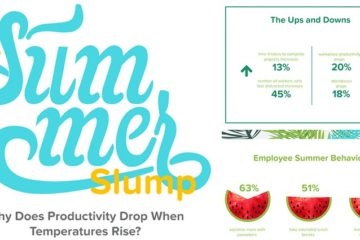 Why Productivity Drops In Summer