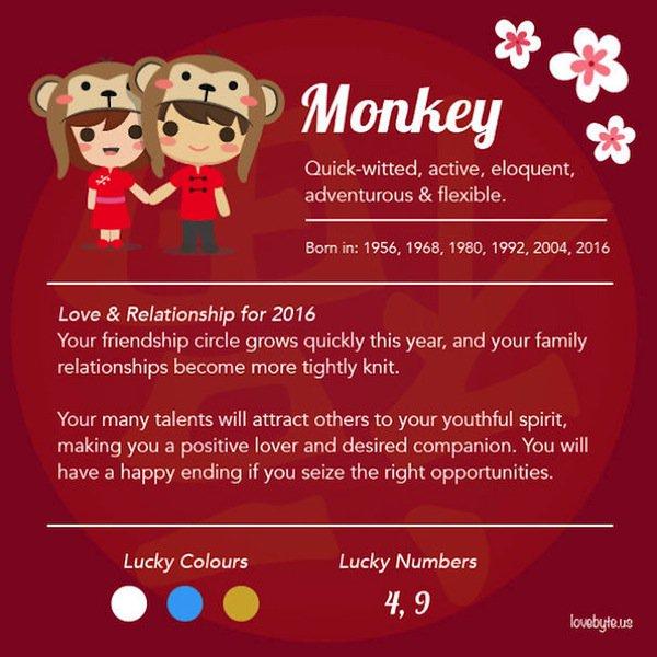 zodiac-monkey