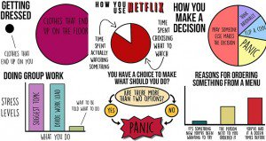 Charts Relate Hate Making Decisions