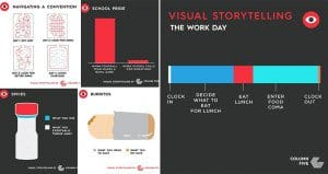 Illustrated Charts Funny Quirks Life