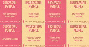 Personality Traits Successful People