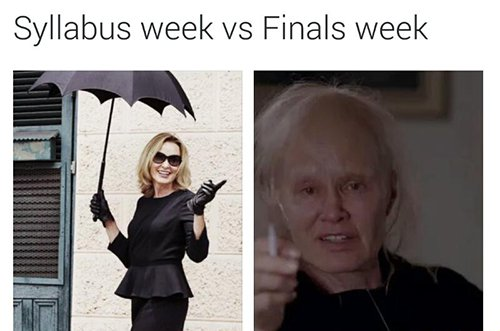 Syllabus Vs Finals