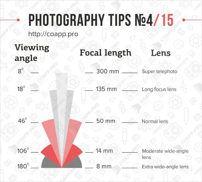 angle tip
