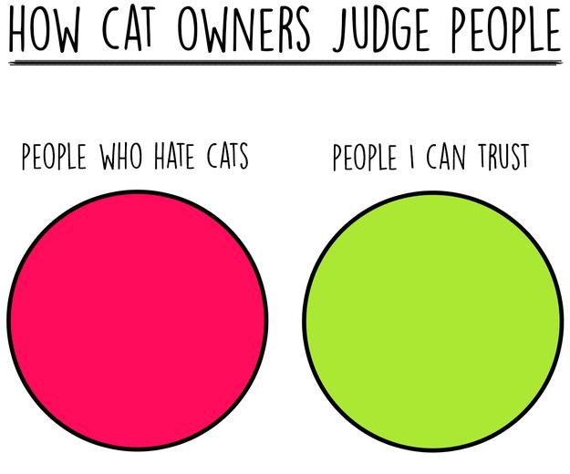cat-charts-trust