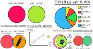 charts about cats
