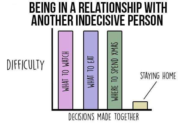 charts-hate-decisions-relationship
