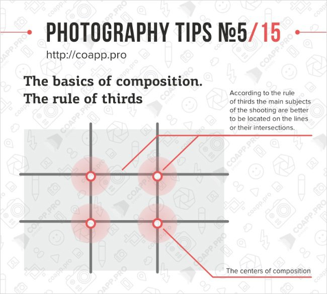 composition tip