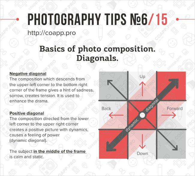 diagonals tip