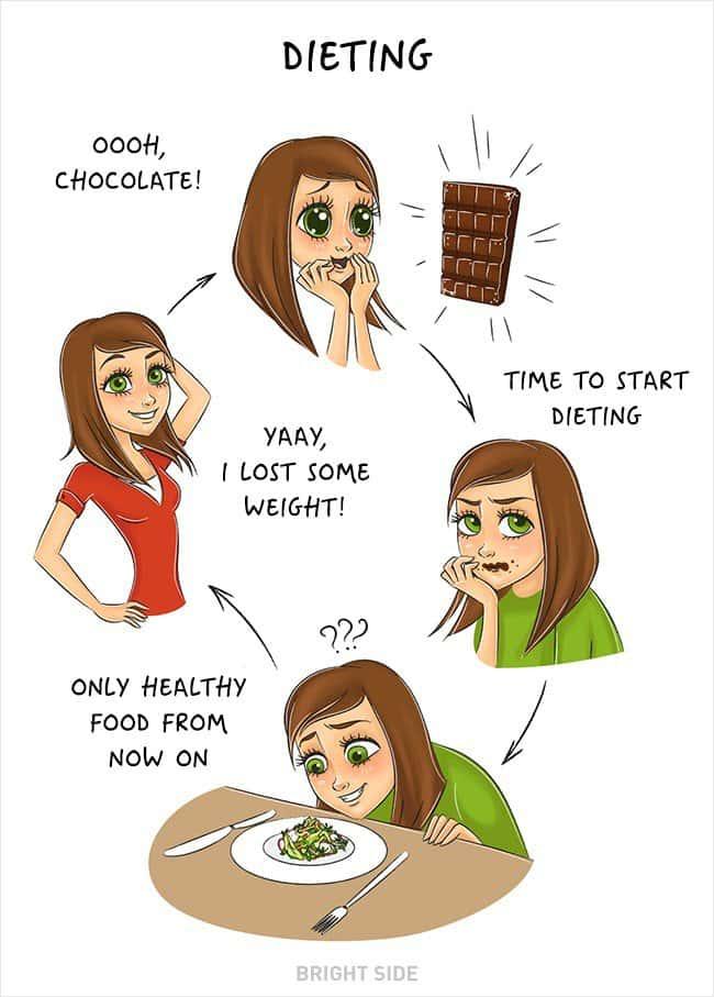 dieting-problem