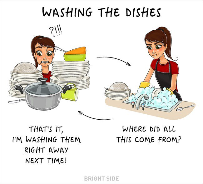 dishes-problem