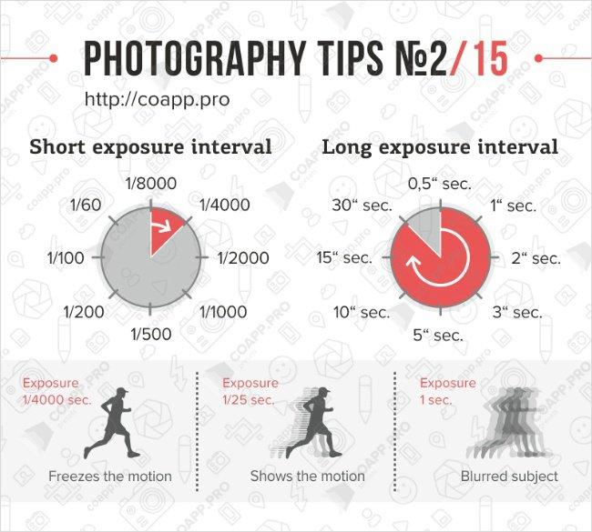 exposure tip