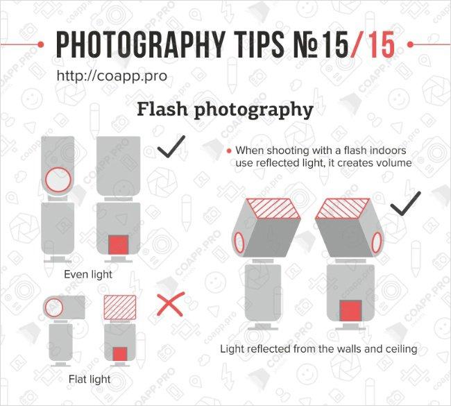 flash tip