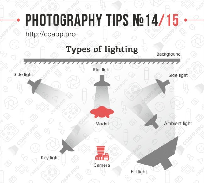 lighting tip