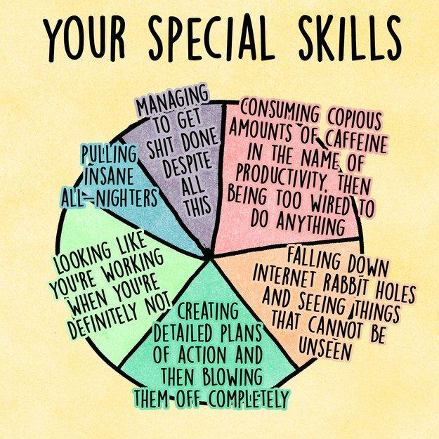 procrastination-skills