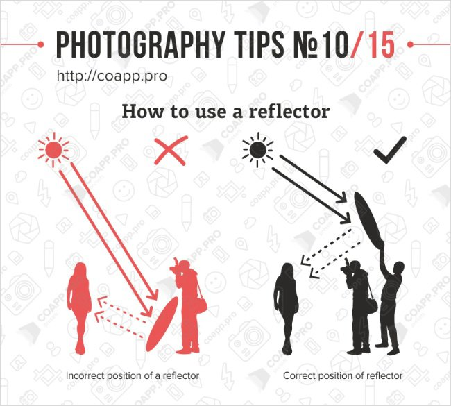 reflector tip