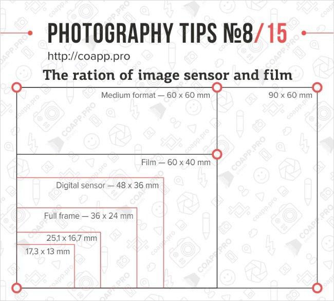 sensor film tip
