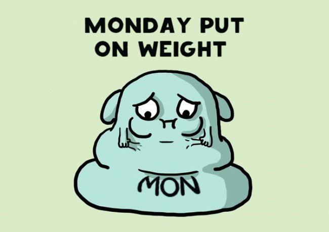 weighty monday