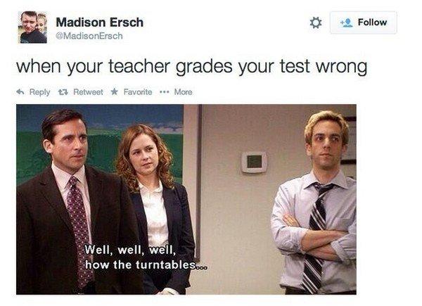 wrong grade