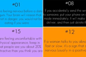 Useful Dating Tips