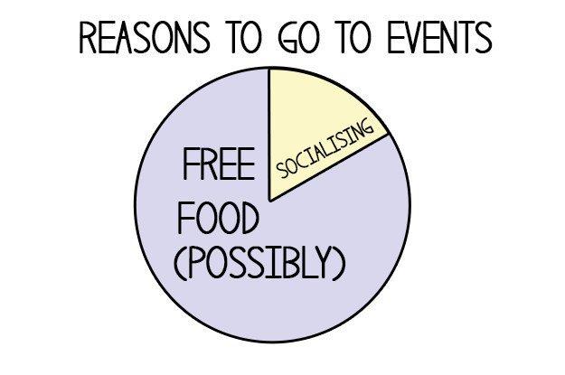 love-food-charts-free-food