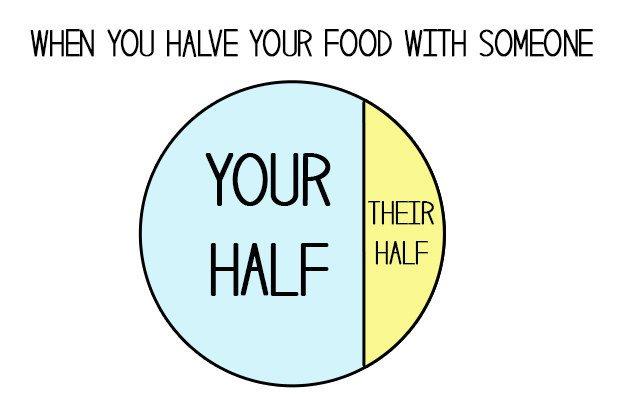 love-food-charts-half