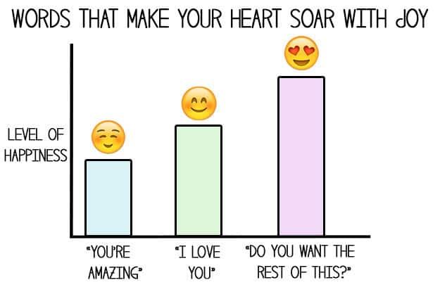 love-food-charts-rest