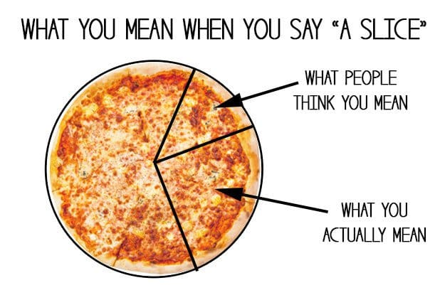 Charts YouLl Identify With If You Love Food