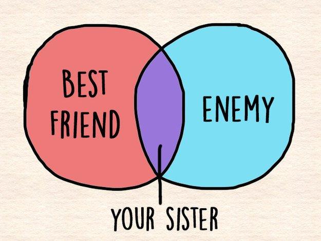 sister-charts-friend