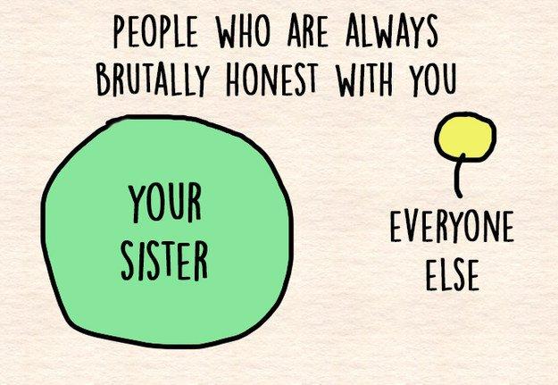 sister-charts-honest